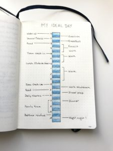 Create Your Ideal Day